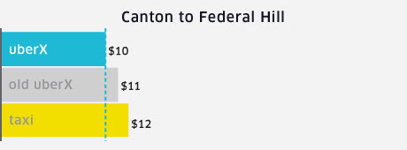 Canton to Fed