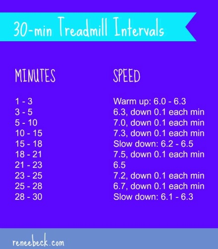 30-min treadmill intervals workout
