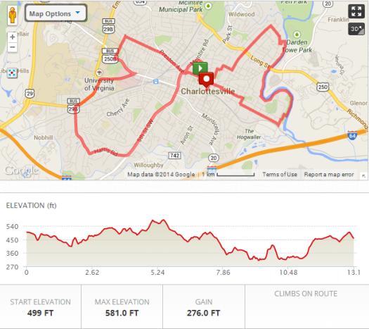 Charlottesville Half Marathon 2014 in Charlottesville  VA   MapMyRun