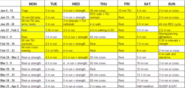 Charlottesville half marathon schedule