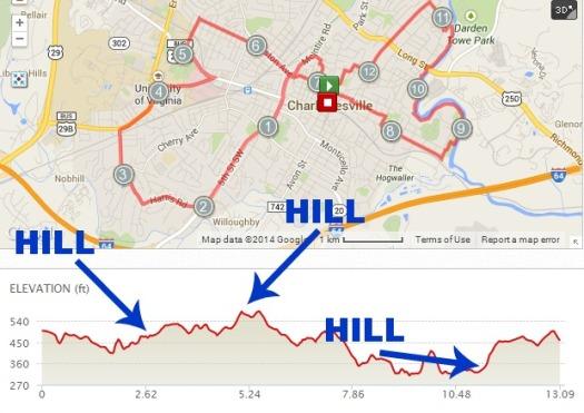 Charlottesville Half Marathon 2014 in Charlottesville, VA   MapMyRun